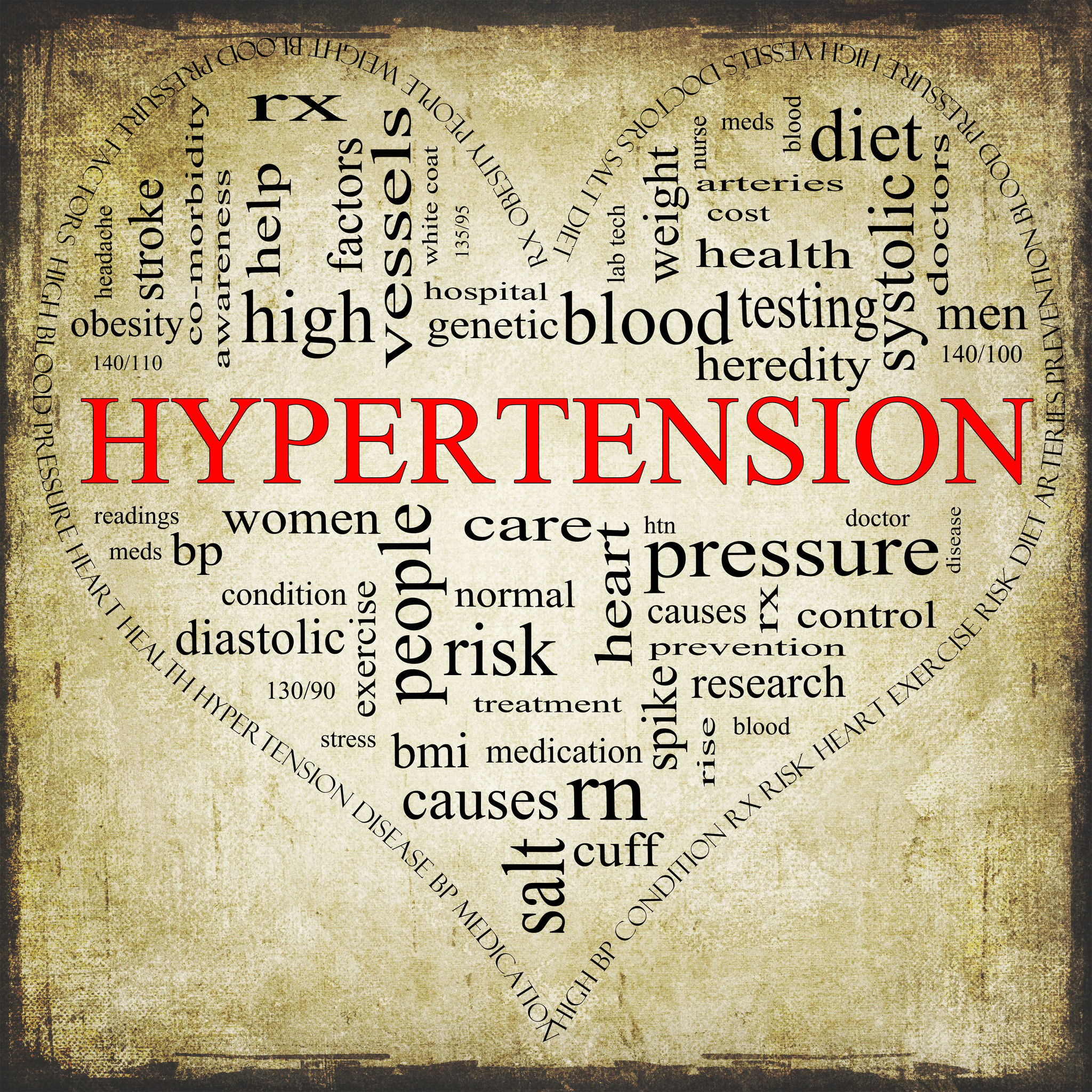 Risk Factors for Hypertension