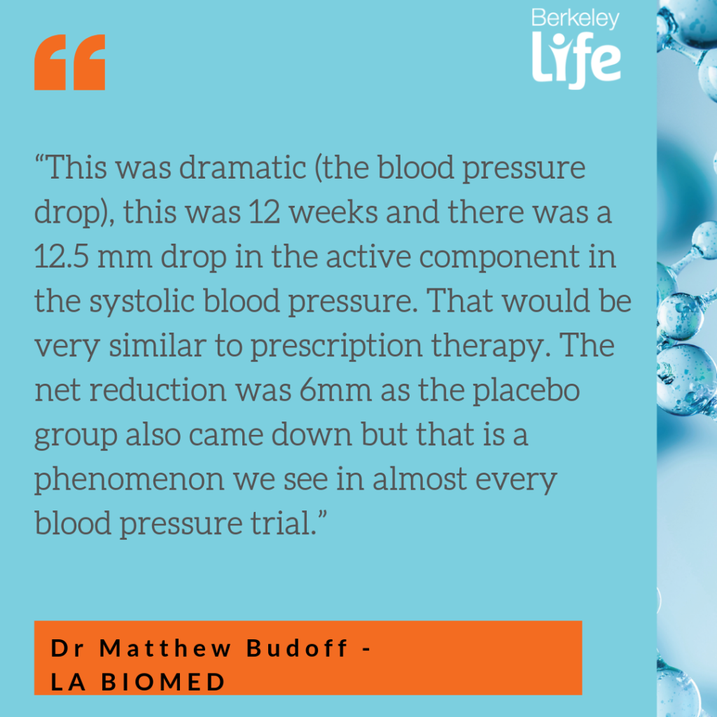 Quote from Dr. Matthew Budoff on the 12.5 systolic and 4.7 diastolic reduction in blood pressure levels of study participants. This resulted in a net 6mm reduction vs placebo patients.